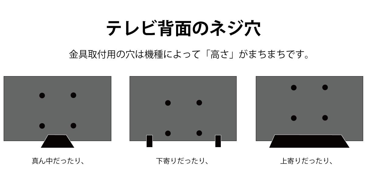 テレビ背面のネジ穴は機種により微妙に高さが違います。